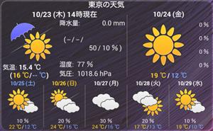 WeatherNowアプリ・ウィジェットの表示例